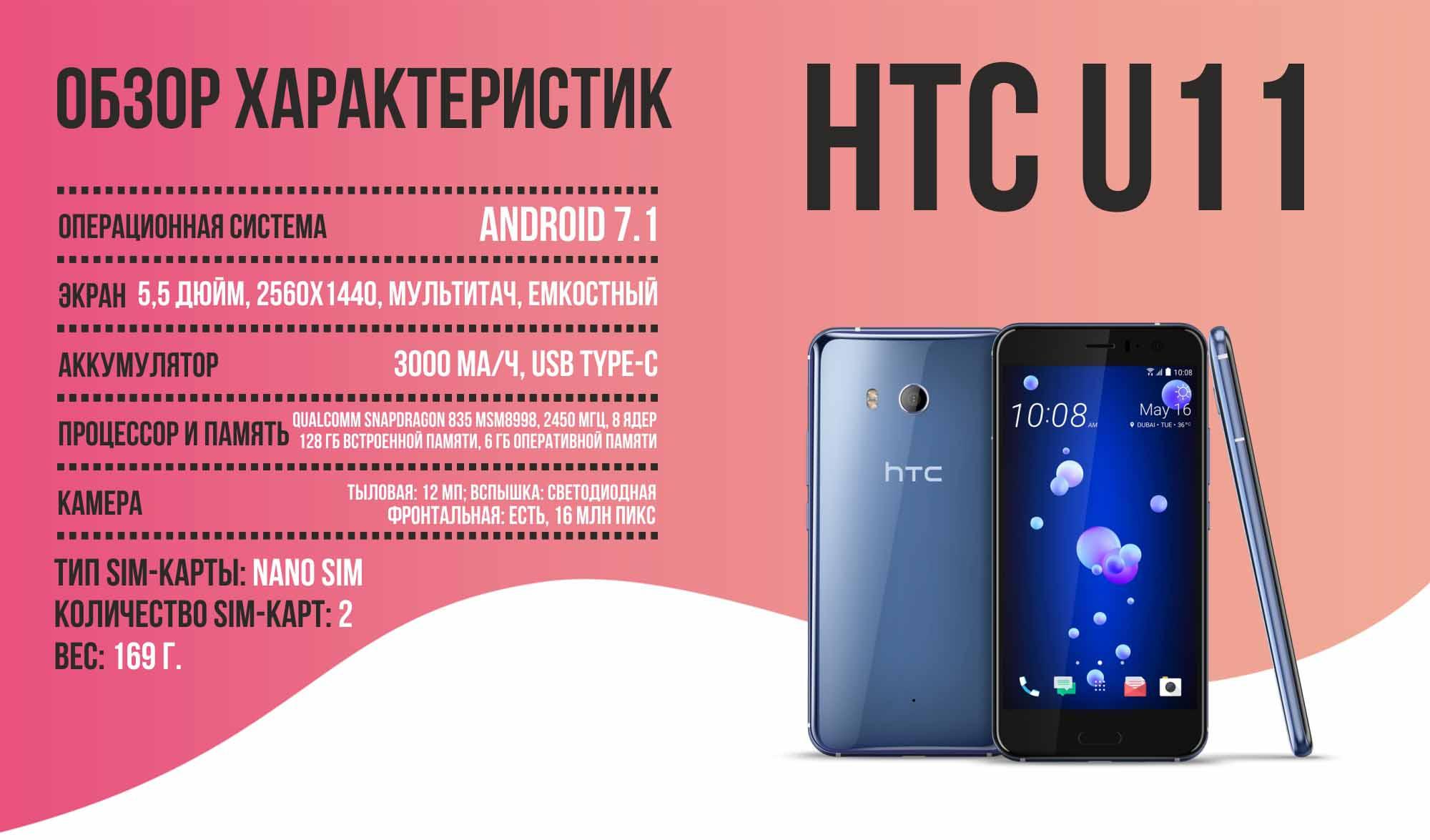 HTC U11_обзор
